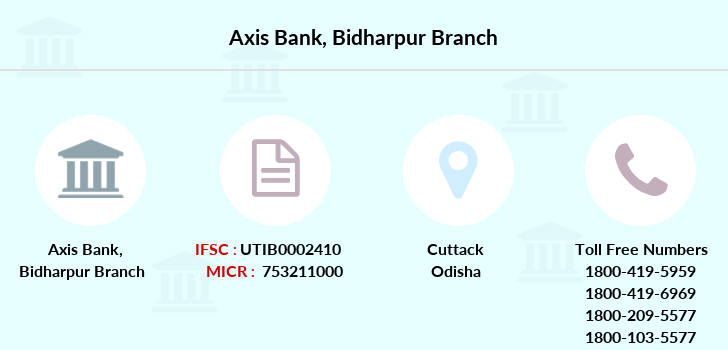 Axis-bank Bidharpur branch