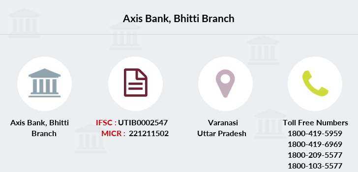 Axis-bank Bhitti branch
