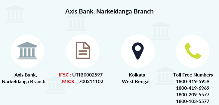 Axis-bank Narkeldanga branch