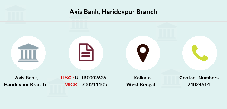 Axis-bank Haridevpur branch