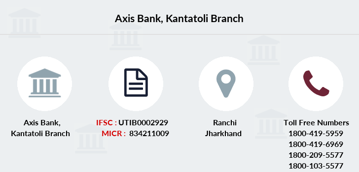 Axis-bank Kantatoli branch
