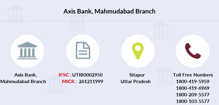 Axis-bank Mahmudabad branch