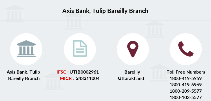 Axis-bank Tulip-bareilly branch