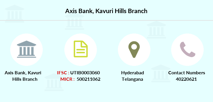 Axis-bank Kavuri-hills branch