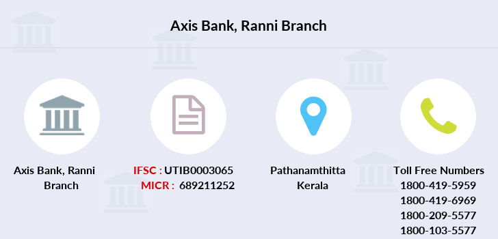 Axis-bank Ranni branch