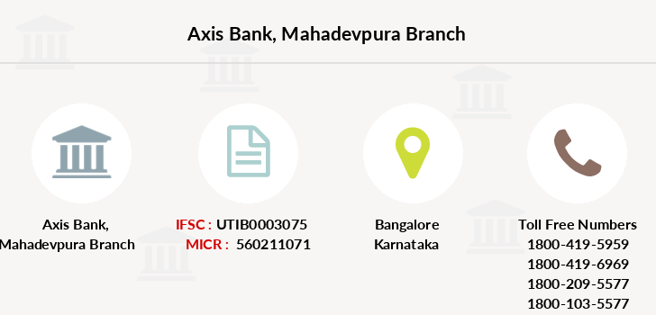 Axis-bank Mahadevpura branch