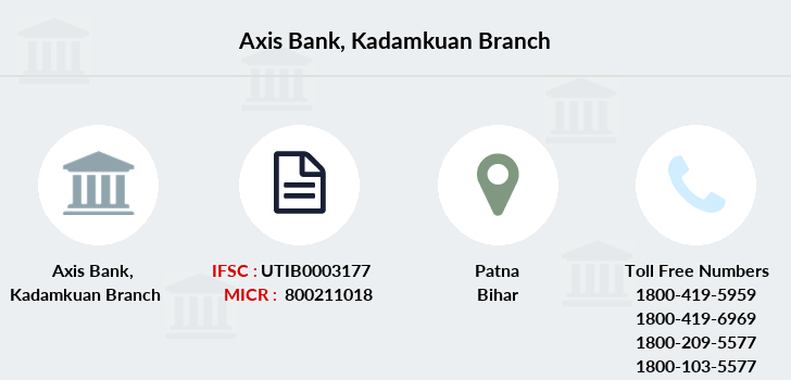 Axis-bank Kadamkuan branch
