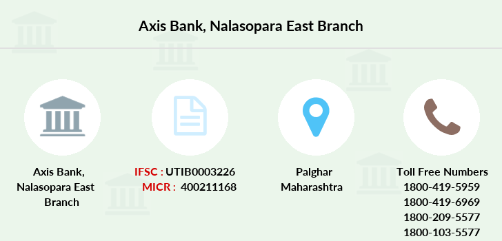 Axis-bank Nalasopara-east branch