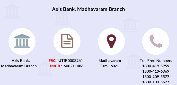 Axis-bank Madhavaram branch