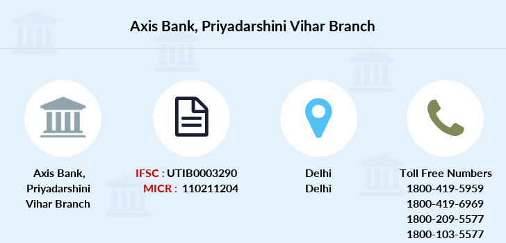 Axis-bank Priyadarshini-vihar branch