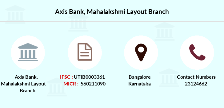 Axis-bank Mahalakshmi-layout branch
