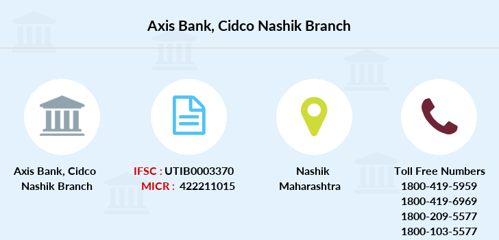 Axis-bank Cidco-nashik branch