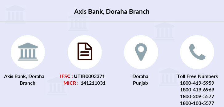 Axis-bank Doraha branch