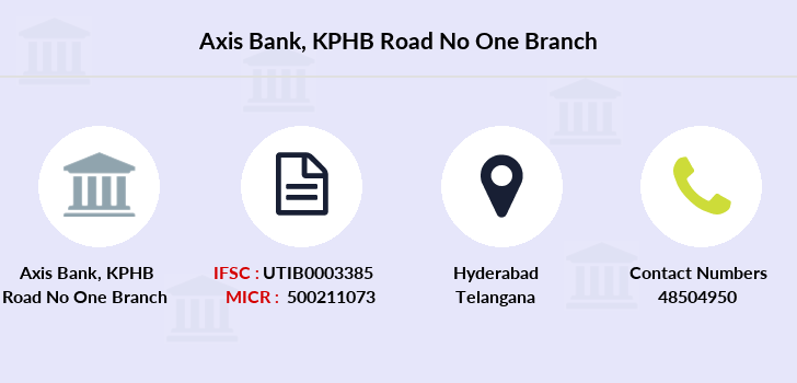 Axis-bank Kphb-road-no-one branch