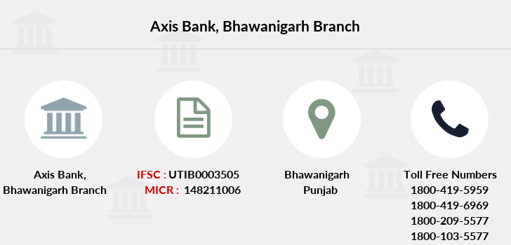 Axis-bank Bhawanigarh branch