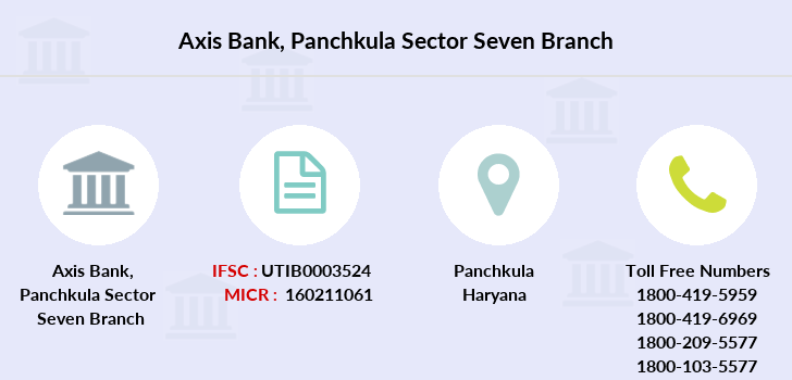 Axis-bank Panchkula-sector-seven branch
