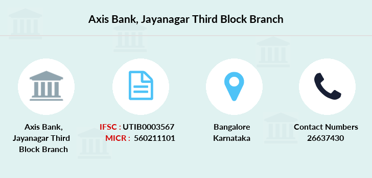 Axis-bank Jayanagar-third-block branch