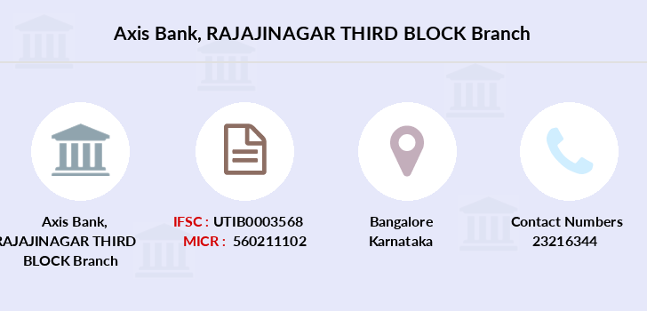 Axis-bank Rajajinagar-third-block branch