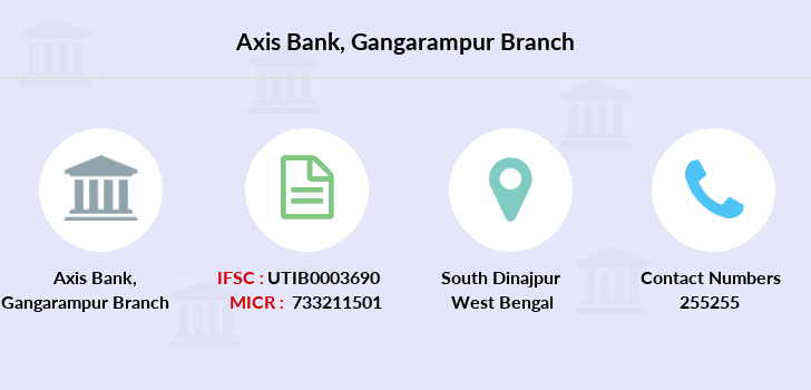 Axis-bank Gangarampur branch