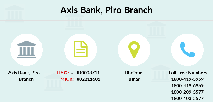 Axis-bank Piro branch