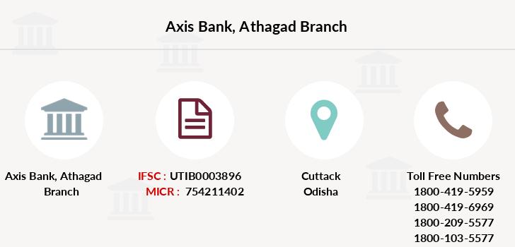axis bank marathahalli branch timings