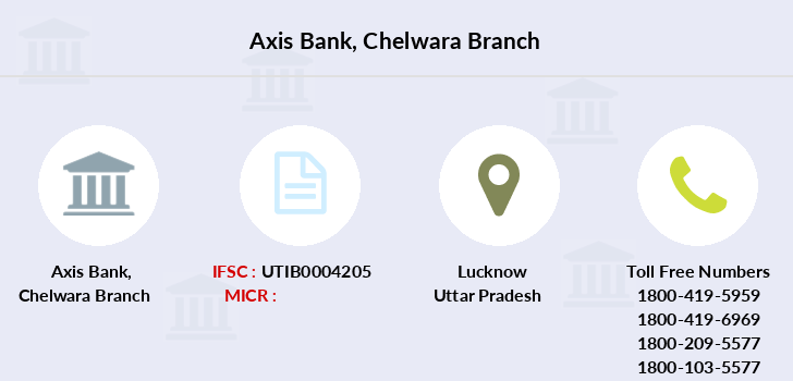 Axis-bank Chelwara branch