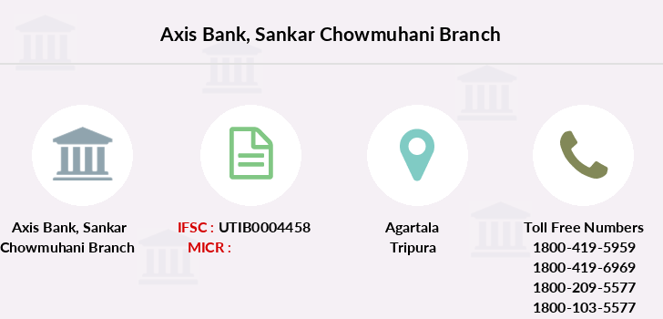 Axis-bank Sankar-chowmuhani branch