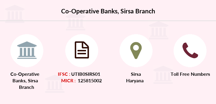 Co-operative-banks Sirsa branch