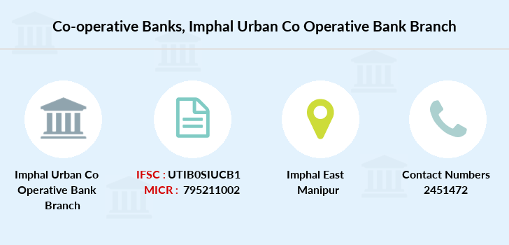 Co-operative-banks Imphal-urban-co-operative-bank branch