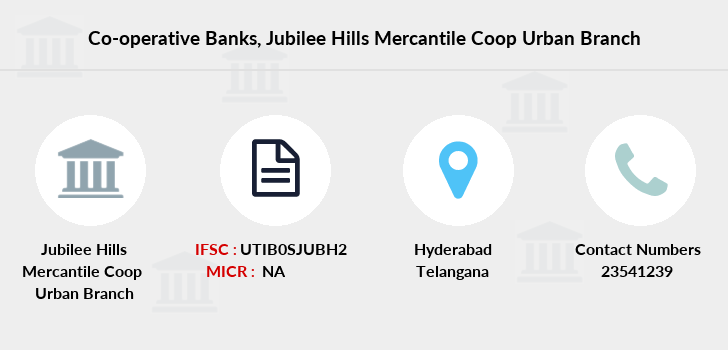 Co-operative-banks Jubilee-hills-mercantile-coop-urban branch
