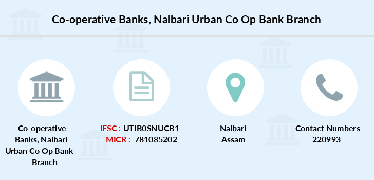 Co-operative-banks Nalbari-urban-co-op-bank branch