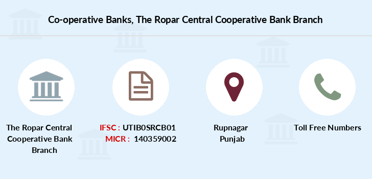 Co-operative-banks The-ropar-central-cooperative-bank branch