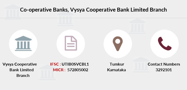 Co-operative-banks Vysya-cooperative-bank-limited branch