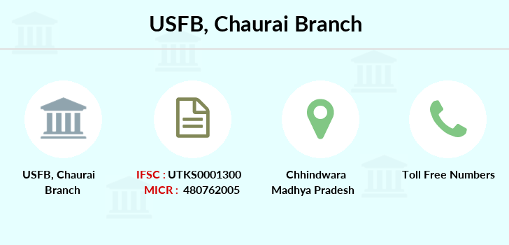 Utkarsh-small-finance-bank Chaurai branch
