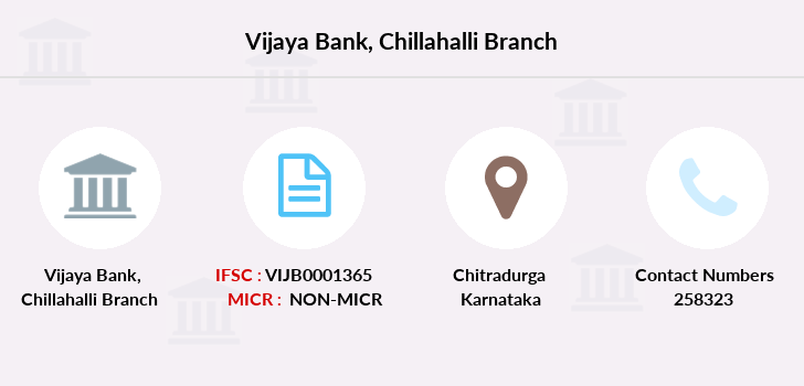 Vijaya-bank Chillahalli branch