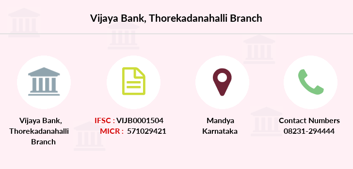 Vijaya-bank Thorekadanahalli branch