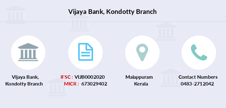 Vijaya-bank Kondotty branch
