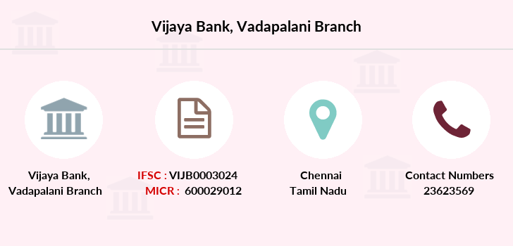 Vijaya-bank Vadapalani branch