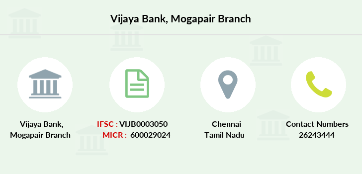 Vijaya-bank Mogapair branch