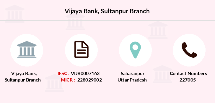 Vijaya-bank Sultanpur branch