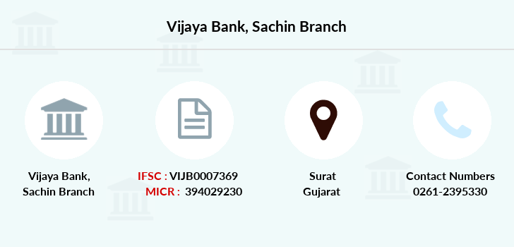 Vijaya-bank Sachin branch