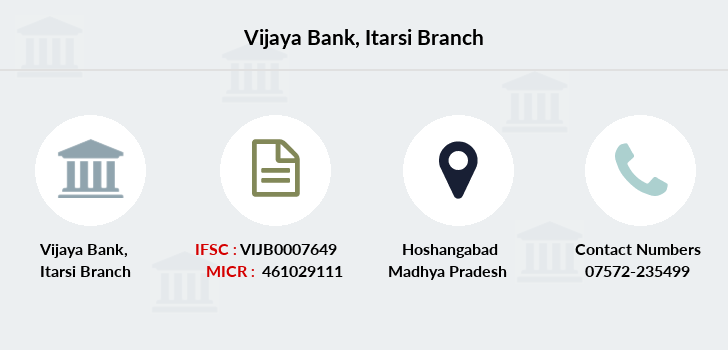 Vijaya-bank Itarsi branch