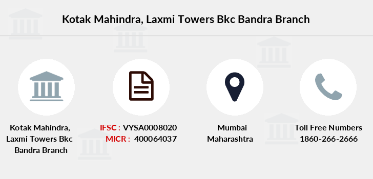 Kotak-mahindra-bank Laxmi-towers-bkc-bandra branch