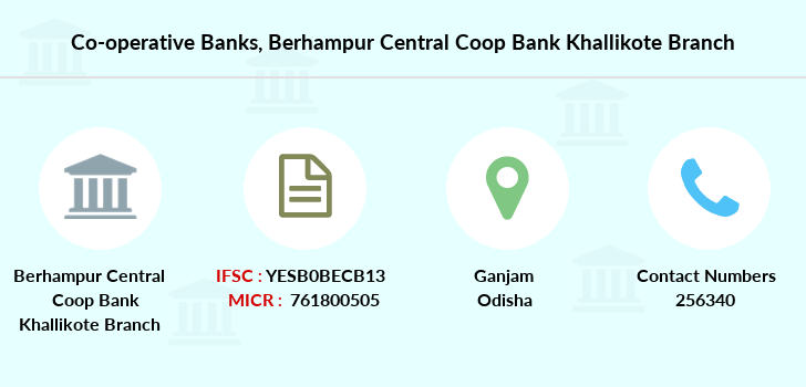 Co-operative-banks Berhampur-central-coop-bank-khallikote branch