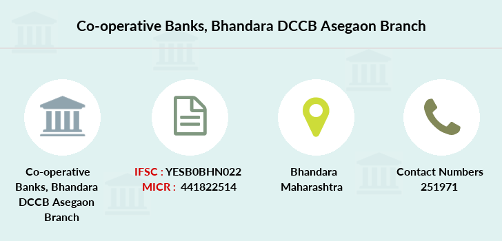 Co-operative-banks Bhandara-dccb-asegaon branch