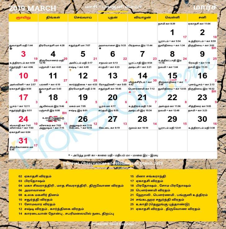 Nakshatra calculator, find your Nakshatram, birth star or Naalu from your birth date