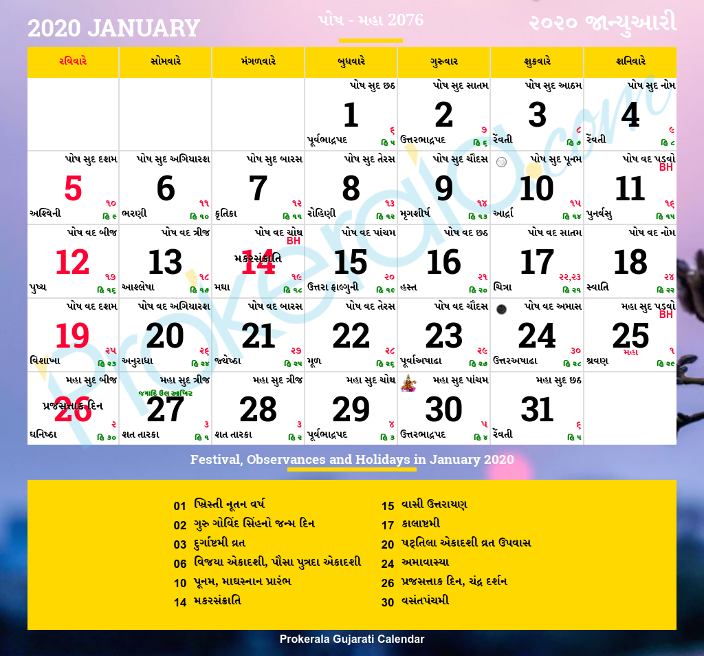 Luck Prediction by Month 12222
