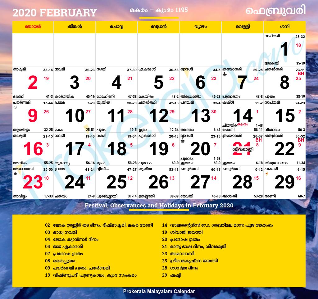 date of birth 14 january numerology in malayalam
