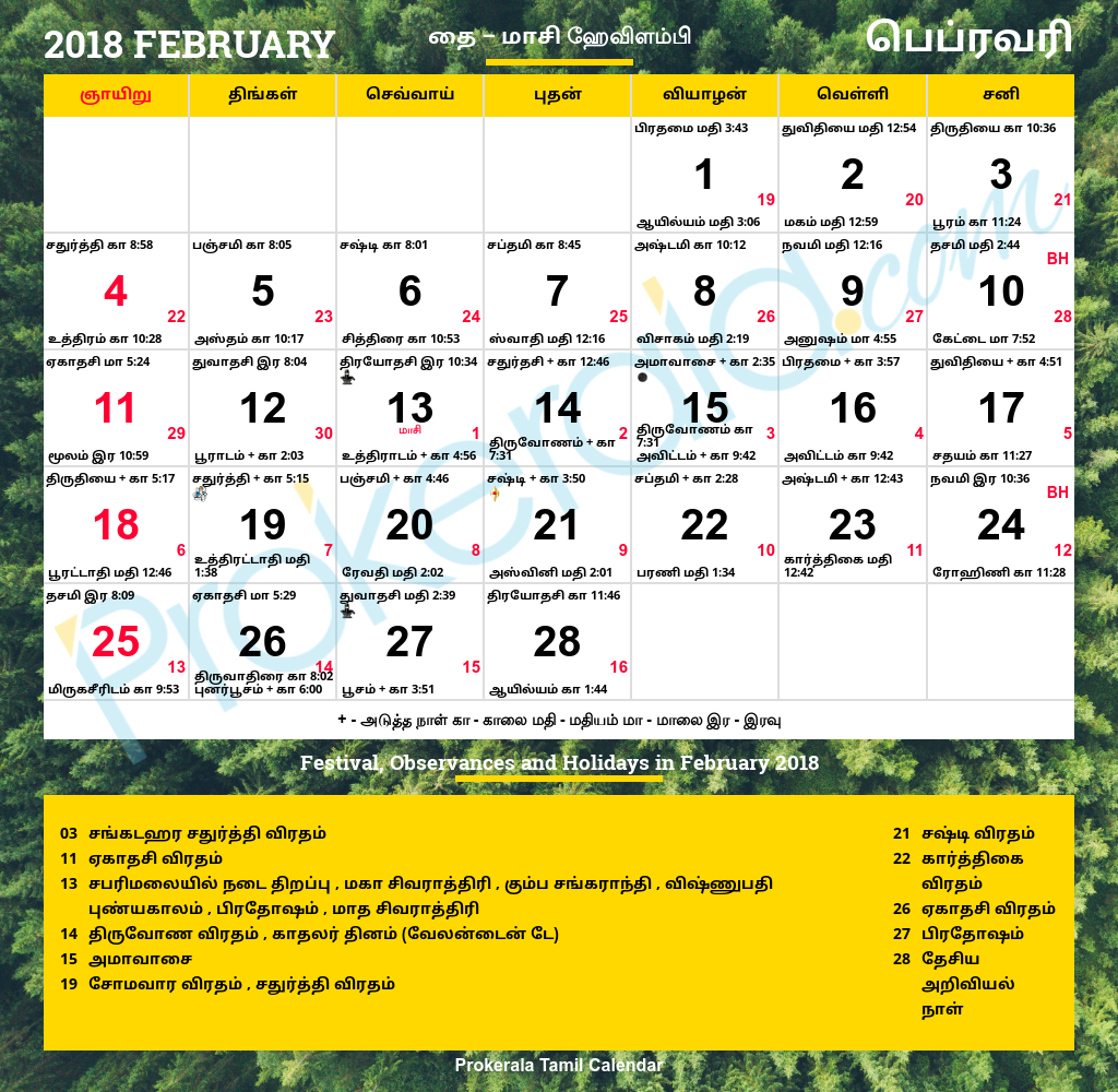 march 30 birthday astrology in tamil