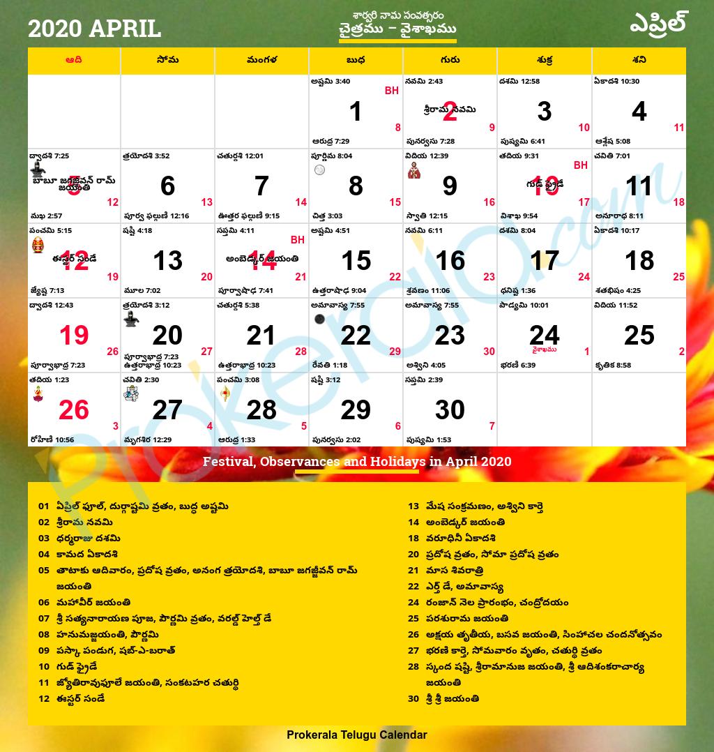 Telugu Calendar 2020, April